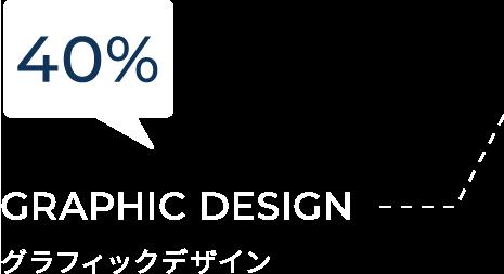 グラフィックデザイン 40%