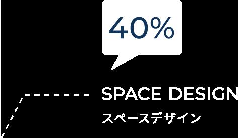 スペースデザイン 40%