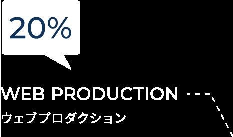 ウェブデザイン 20%